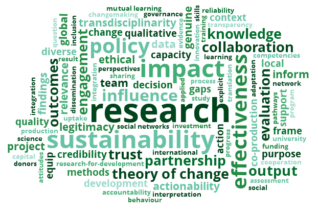 sc 1 th 183 & Sustainability Research Effectiveness | A Canada Research Chair Program